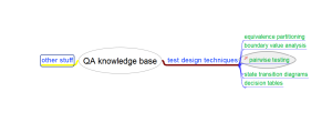 knowledge base example